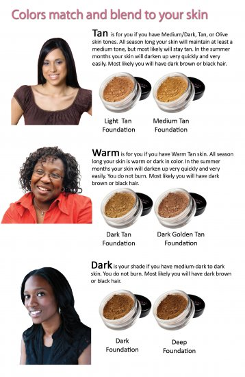 Complexion Starter Set - Click Image to Close